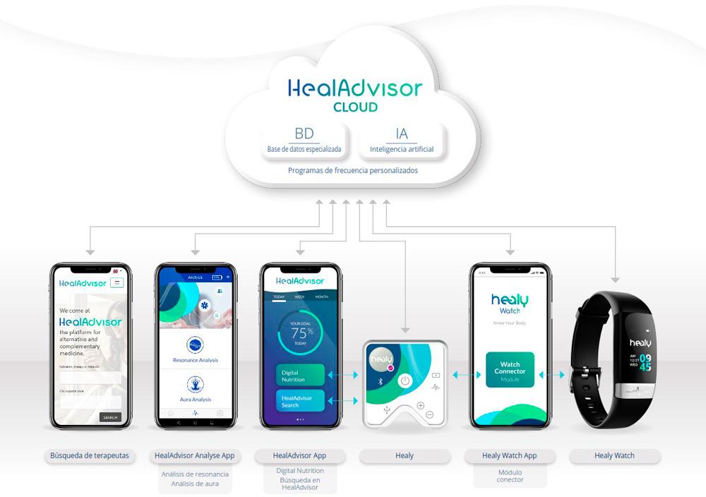 Healy Resonance HealAdvisor